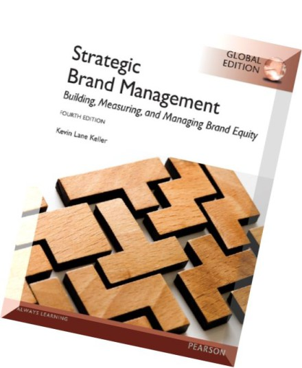 strategic brand concept image management