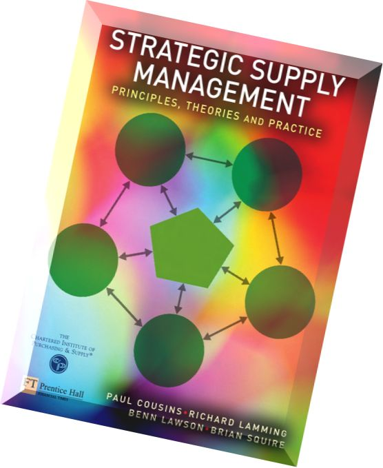 management principle management theory and management